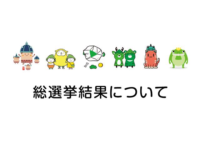 いわぎんDXキャラクター総選挙結果について